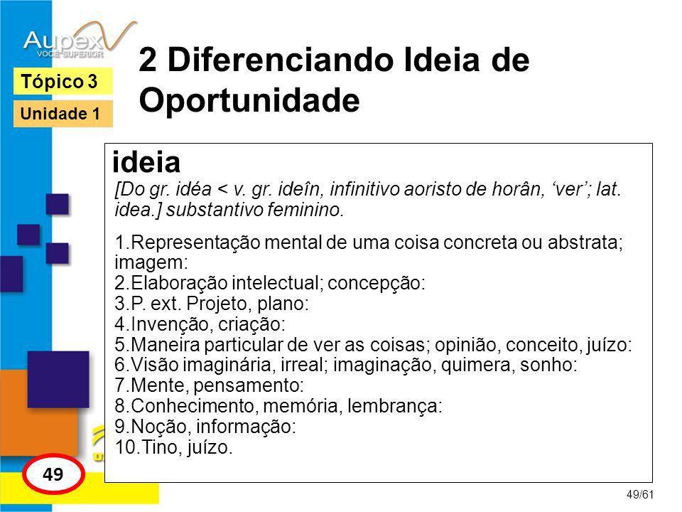 2 Diferenciando Ideia de Oportunidade 50/61 Tópico 3 49 Unidade 1 O que são oportunidades.