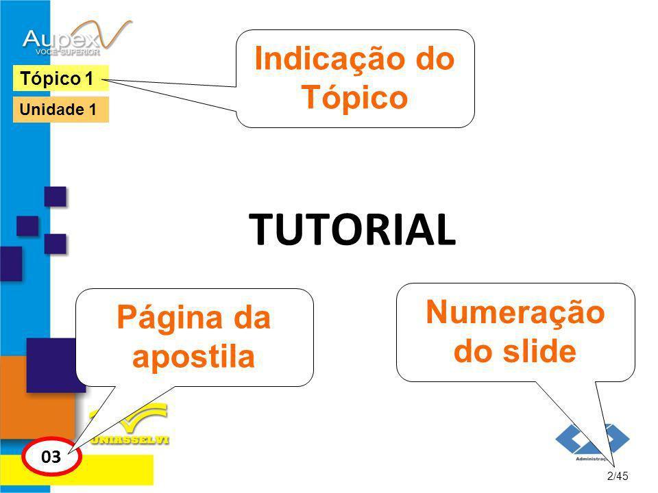 TÓPICO 1 1/61 Histórico e Conceito de Empreendedorismo no Brasil e no Mundo