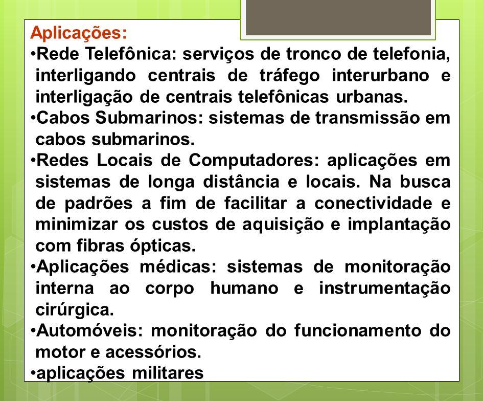 Aplicações: Rede Telefônica: serviços de tronco de telefonia, interligando centrais de tráfego interurbano e interligação de centrais telefônicas urba