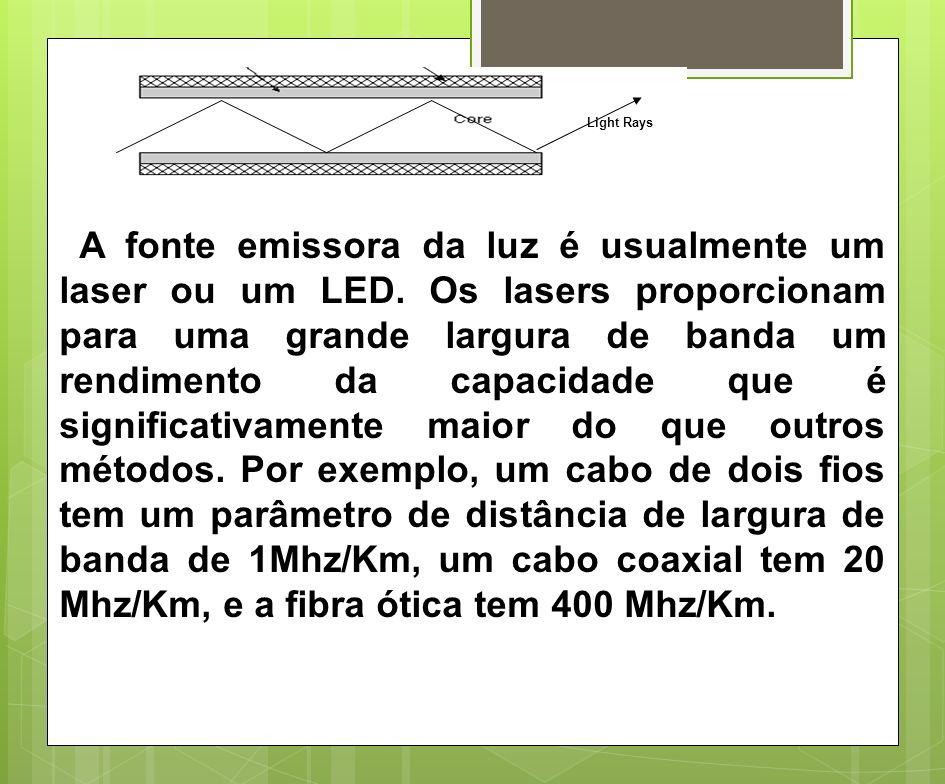 Light Rays A fonte emissora da luz é usualmente um laser ou um LED. Os lasers proporcionam para uma grande largura de banda um rendimento da capacidad