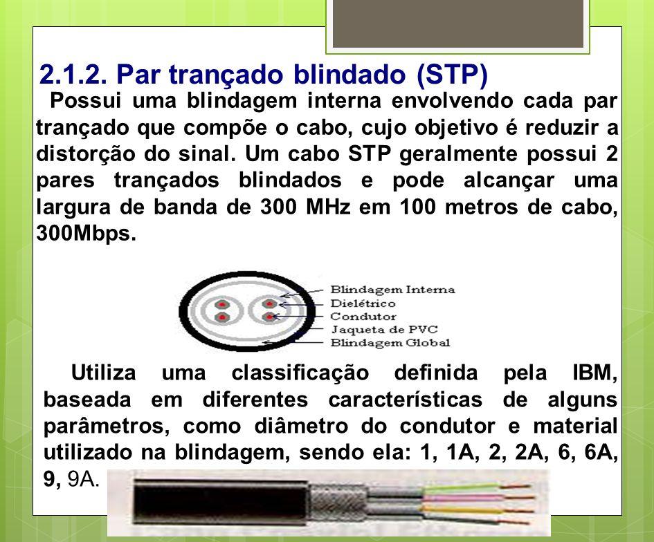 2.1.2. Par trançado blindado (STP) Possui uma blindagem interna envolvendo cada par trançado que compõe o cabo, cujo objetivo é reduzir a distorção do