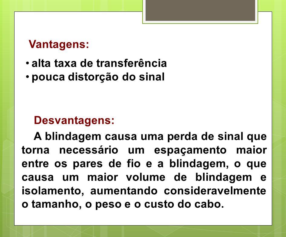 Vantagens: alta taxa de transferência pouca distorção do sinal Desvantagens: A blindagem causa uma perda de sinal que torna necessário um espaçamento