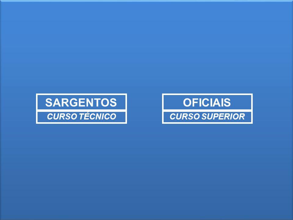 SARGENTOSOFICIAIS CURSO SUPERIORCURSO TÉCNICO