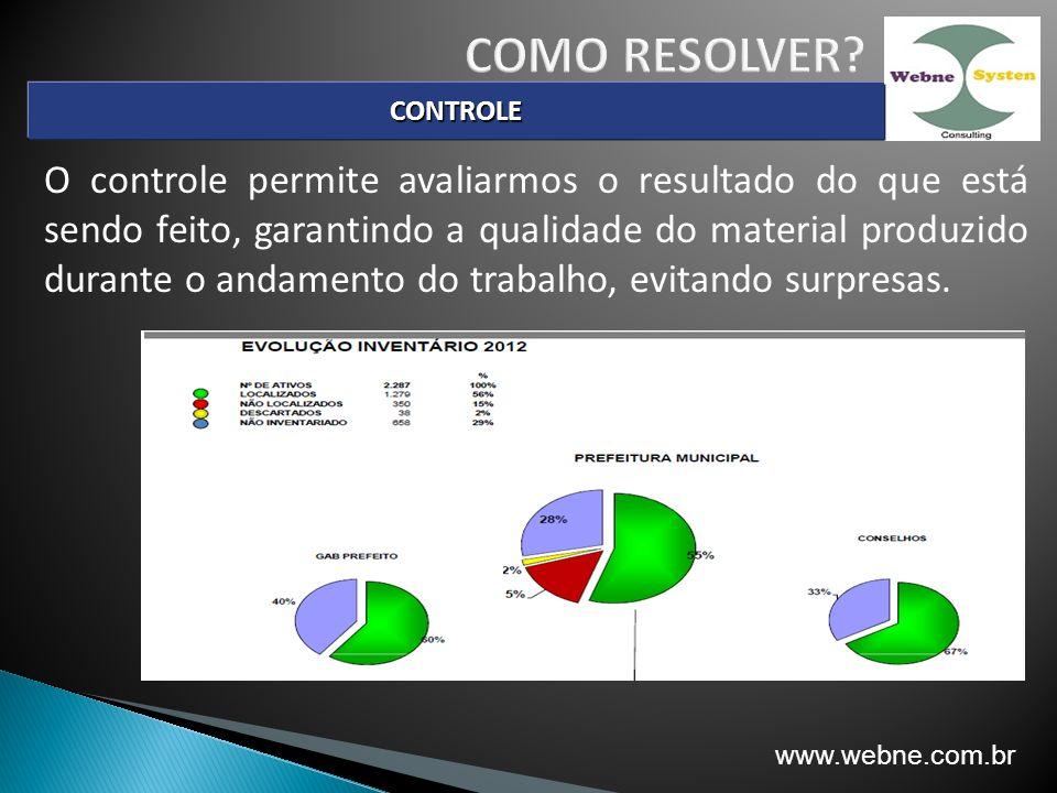 O controle permite avaliarmos o resultado do que está sendo feito, garantindo a qualidade do material produzido durante o andamento do trabalho, evitando surpresas.