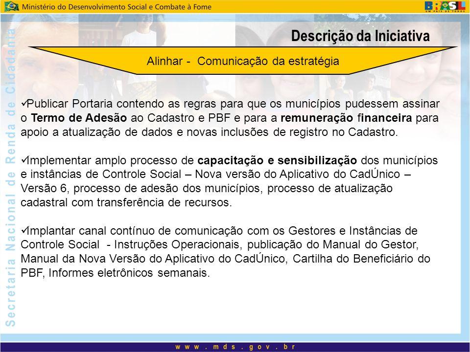 Descrição da Iniciativa Alinhar - Comunicação da estratégia Publicar Portaria contendo as regras para que os municípios pudessem assinar o Termo de Ad