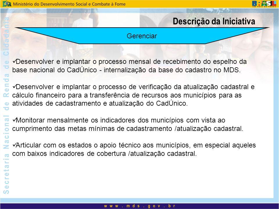 Descrição da Iniciativa Gerenciar Desenvolver e implantar o processo mensal de recebimento do espelho da base nacional do CadÚnico - internalização da