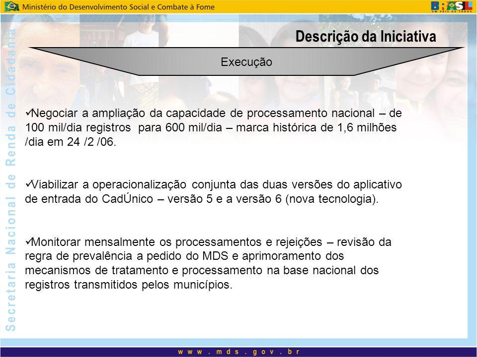 Descrição da Iniciativa Execução Negociar a ampliação da capacidade de processamento nacional – de 100 mil/dia registros para 600 mil/dia – marca hist