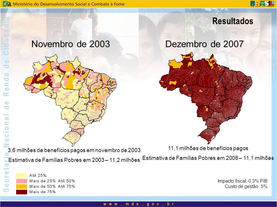 Resultados AnoCancelamentosBloqueios 2004 36.301 130.910 2005 81.104 241.701 2006 562.351 50.915 Bolsa Família