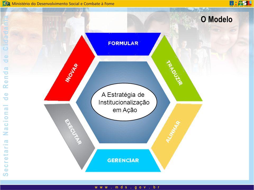A Estratégia de Institucionalização em Ação O Modelo
