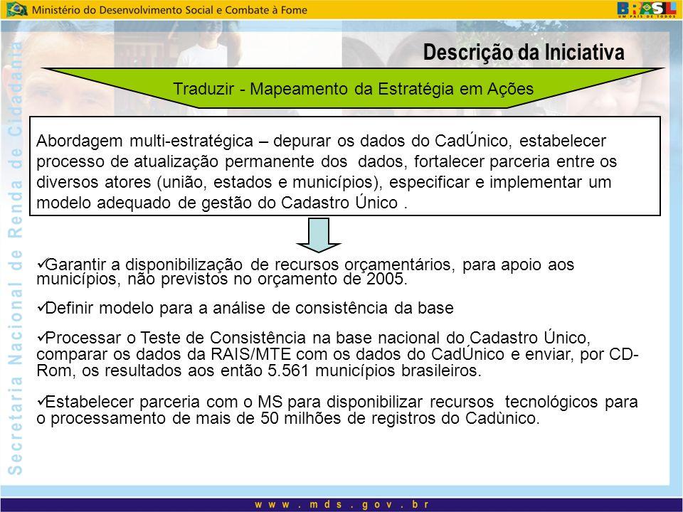 Descrição da Iniciativa Traduzir - Mapeamento da Estratégia em Ações Implementar o processo formal de adesão dos municípios ao CadÚnico e ao Programa Bolsa Familia respeitando a estrutura federativa brasileira (autonomia municipal).
