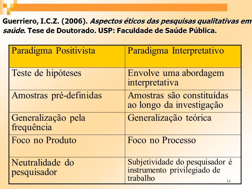 14 Guerriero, I.C.Z. (2006). Aspectos éticos das pesquisas qualitativas em saúde. Tese de Doutorado. USP: Faculdade de Saúde Pública. Paradigma Positi