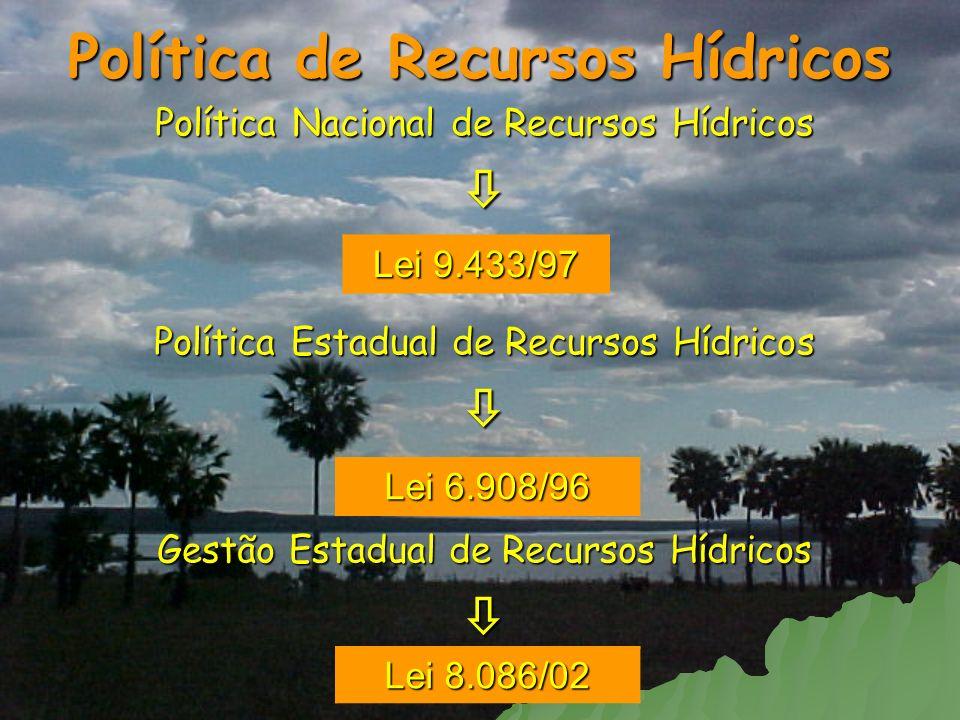 Política de Recursos Hídricos Política Nacional de Recursos Hídricos Política Estadual de Recursos Hídricos Gestão Estadual de Recursos Hídricos Lei 9