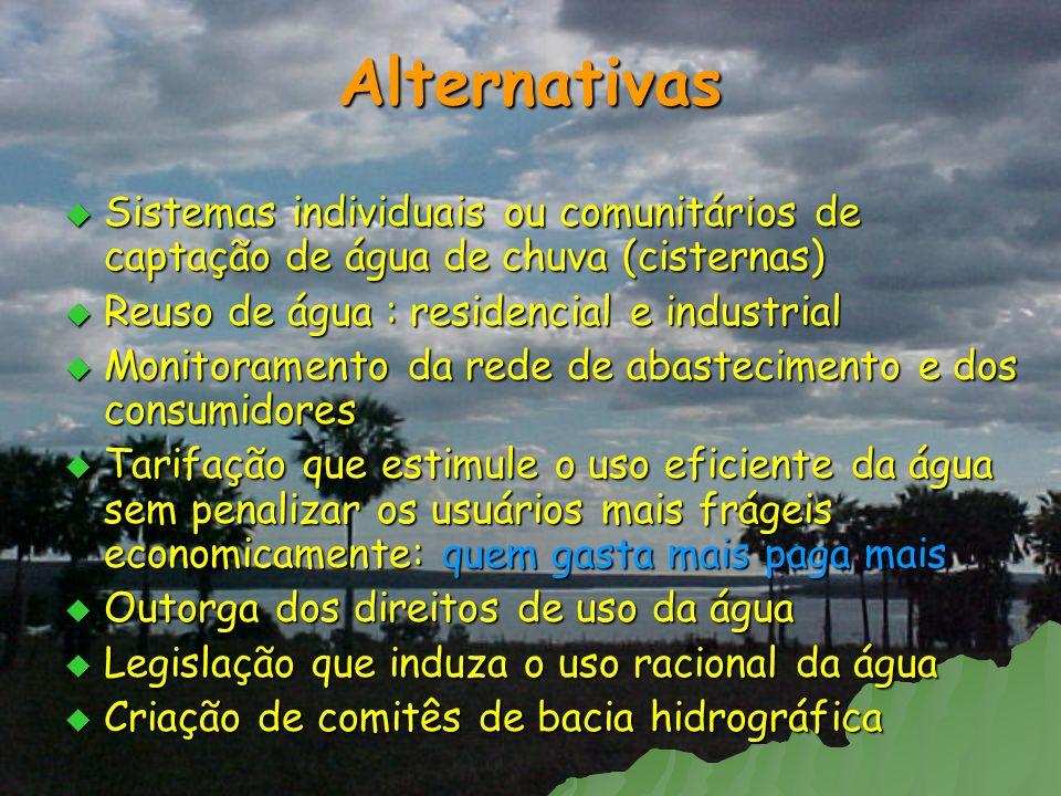 Alternativas Sistemas individuais ou comunitários de captação de água de chuva (cisternas) Sistemas individuais ou comunitários de captação de água de