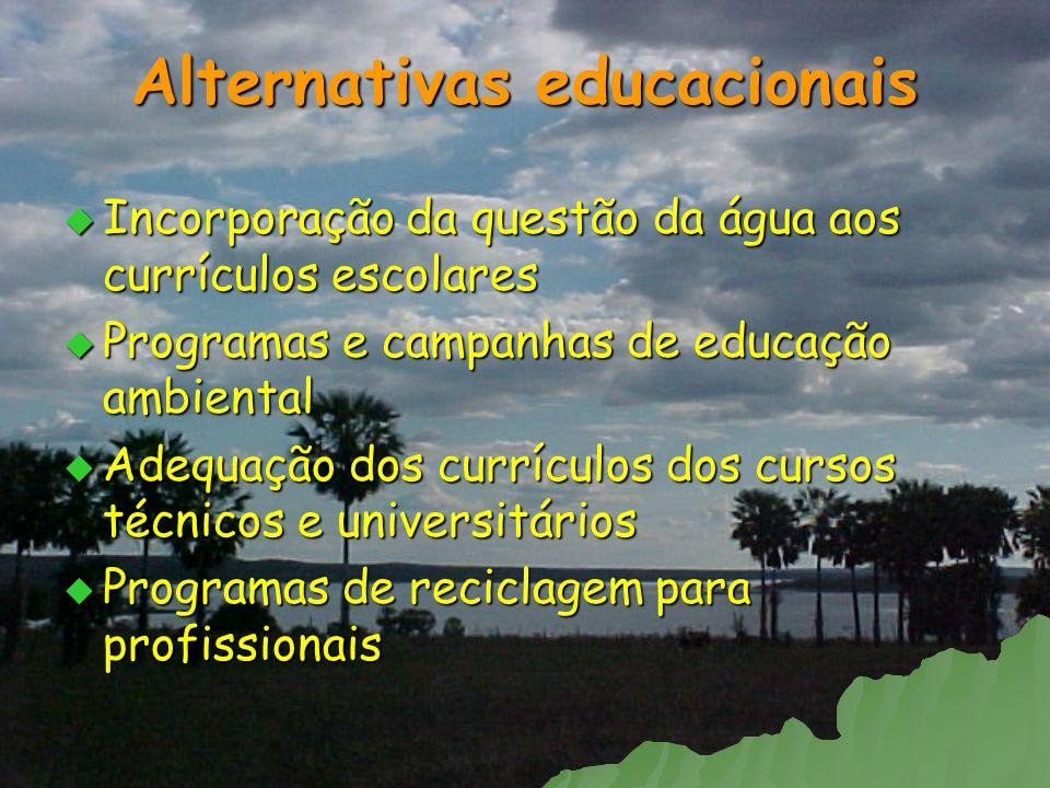 Alternativas educacionais Incorporação da questão da água aos currículos escolares Incorporação da questão da água aos currículos escolares Programas