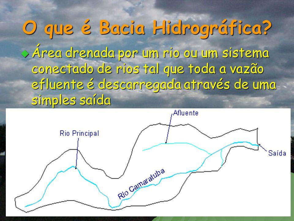 O que é Bacia Hidrográfica? Área drenada por um rio ou um sistema conectado de rios tal que toda a vazão efluente é descarregada através de uma simple