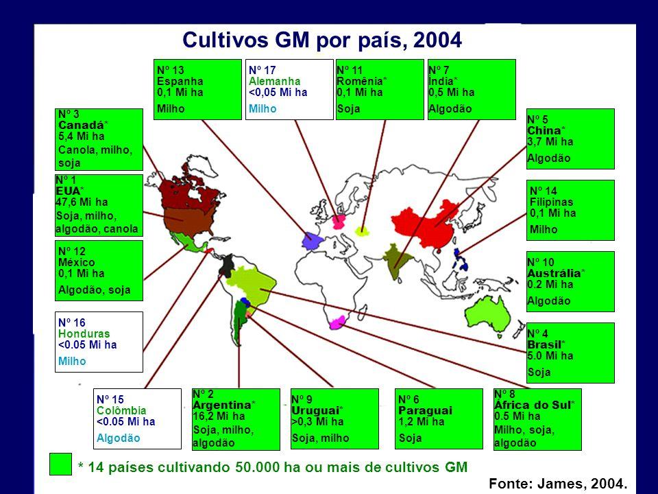 Nº 13 Espanha 0,1 Mi ha Milho Nº 17 Alemanha <0,05 Mi ha Milho Nº 14 Filipinas 0,1 Mi ha Milho Nº 6 Paraguai 1,2 Mi ha Soja Nº 12 México 0,1 Mi ha Alg