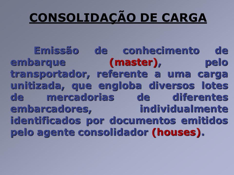 CONSOLIDAÇÃO DE CARGA Emissão de conhecimento de embarque (master), pelo transportador, referente a uma carga unitizada, que engloba diversos lotes de