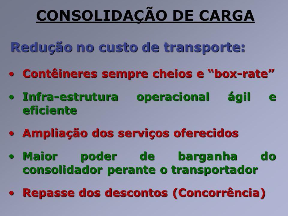 CONSOLIDAÇÃO DE CARGA Redução no custo de transporte: Contêineres sempre cheios e box-rateContêineres sempre cheios e box-rate Infra-estrutura operaci