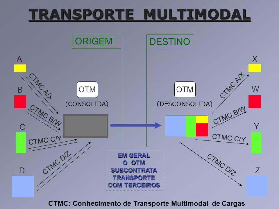 ORIGEM DESTINO TRANSPORTE MULTIMODAL OTM A B C D X W Y Z CTMC A/X CTMC B/W CTMC C/Y CTMC D/Z CTMC A/X CTMC B/W CTMC C/Y CTMC D/Z CTMC: Conhecimento de