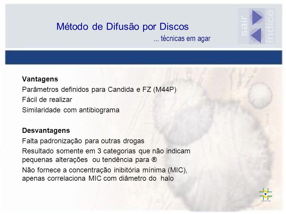 Método de Difusão por Discos Vantagens Parâmetros definidos para Candida e FZ (M44P) Fácil de realizar Similaridade com antibiograma Desvantagens Falt