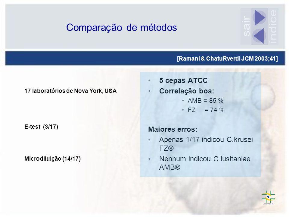 Comparação de métodos 5 cepas ATCC Correlação boa: AMB = 85 % FZ = 74 % Maiores erros: Apenas 1/17 indicou C.krusei FZ® Nenhum indicou C.lusitaniae AM