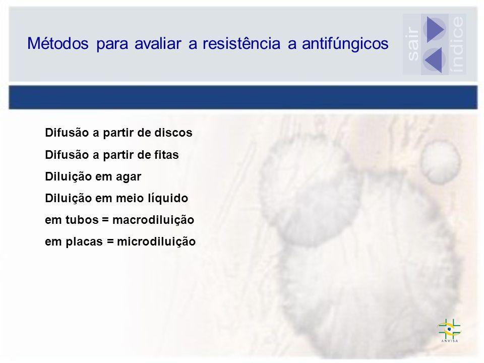 Interpretação dos resultados de MIC ( g/mL) Afg SSDDR FZ< 816 - 32> 64 IZ< 0,250,25-0,5> 1 AMB< 2-> 2> 2 S = sensível; R = resistente; SDD = sensibilidade dependente da dose: 100 mg/dia= 6-7 ug/mL de soro FZ 400 mg/dia= 20 ug/mL de soro 800 mg/mL=50-60 ug/mL de soro NCCLS 2002
