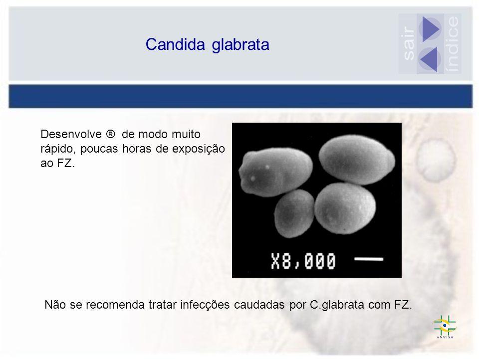 Candida glabrata Desenvolve ® de modo muito rápido, poucas horas de exposição ao FZ. Não se recomenda tratar infecções caudadas por C.glabrata com FZ.