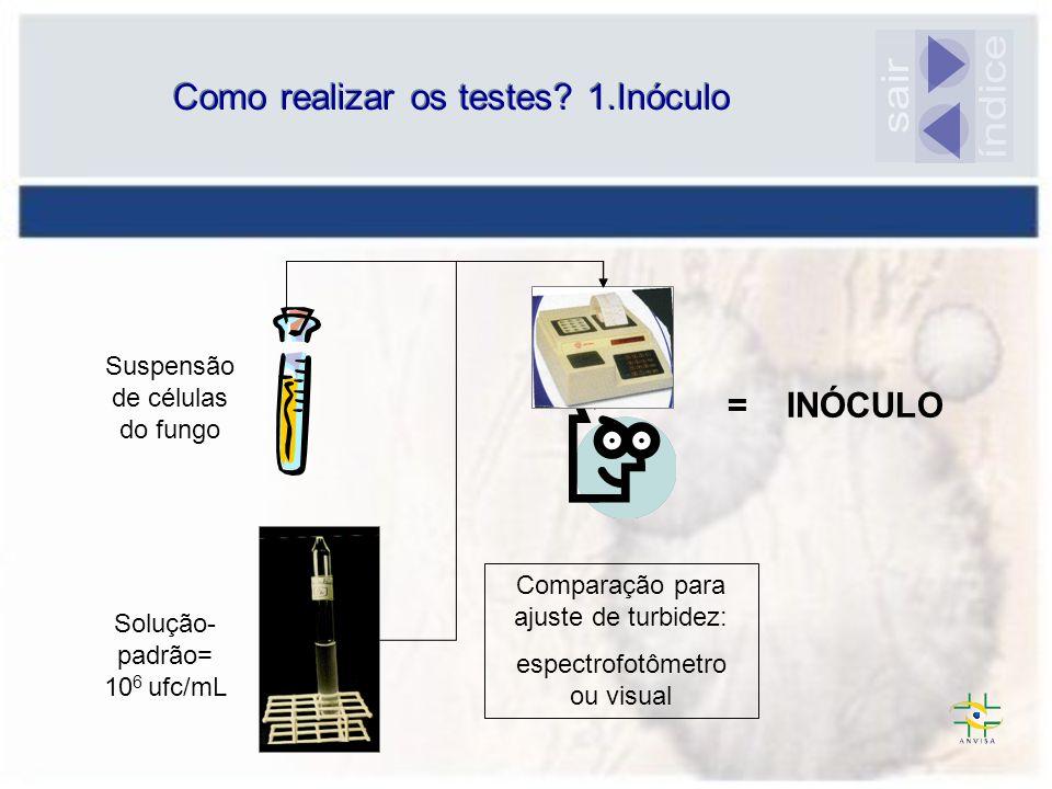 Suspensão de células do fungo Solução- padrão= 10 6 ufc/mL Comparação para ajuste de turbidez: espectrofotômetro ou visual = INÓCULO Como realizar os