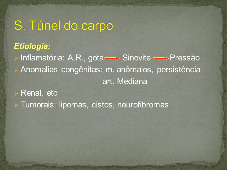 Etiologia: Traumática: Fraturas e luxações (hematomas, deformidade angular, imobilizações inadequadas, consolidação viciosa) Posturais, esforços repetitivos Infecciosa: abscesso Idiopática