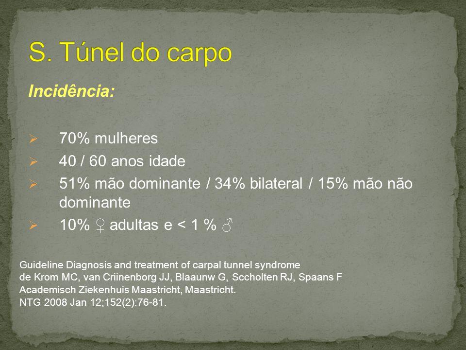 Quadro clínico: Devido aumento do volume e pressão interna no túnel carpiano.