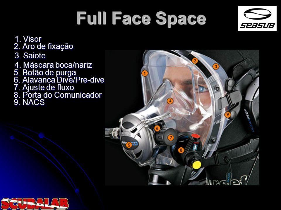 Full Face Space 1. Visor 2. Aro de fixação 1. Visor 2. Aro de fixação 3. Saiote 3. Saiote 4. Máscara boca/nariz 5. Botão de purga 6. Alavanca Dive/Pre