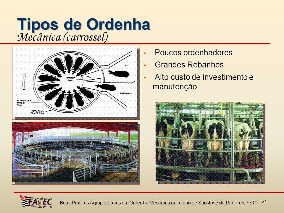 Tipos de Ordenha Mecânica (carrossel) Poucos ordenhadores Grandes Rebanhos Alto custo de investimento e manutenção Boas Práticas Agropecuárias em Orde
