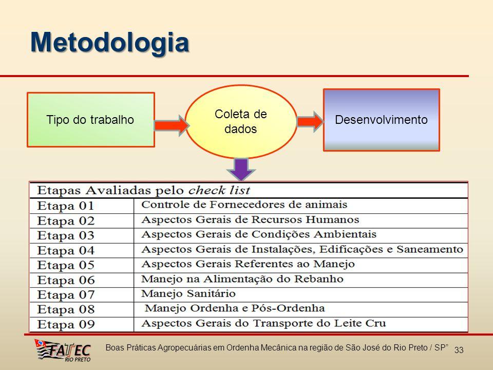 Metodologia 33 Tipo do trabalho Coleta de dados Desenvolvimento Boas Práticas Agropecuárias em Ordenha Mecânica na região de São José do Rio Preto / S