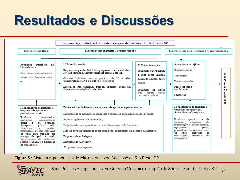34 Resultados e Discussões Figura 5 : Sistema Agroindustrial do leite na região de São José do Rio Preto–SP Boas Práticas Agropecuárias em Ordenha Mec