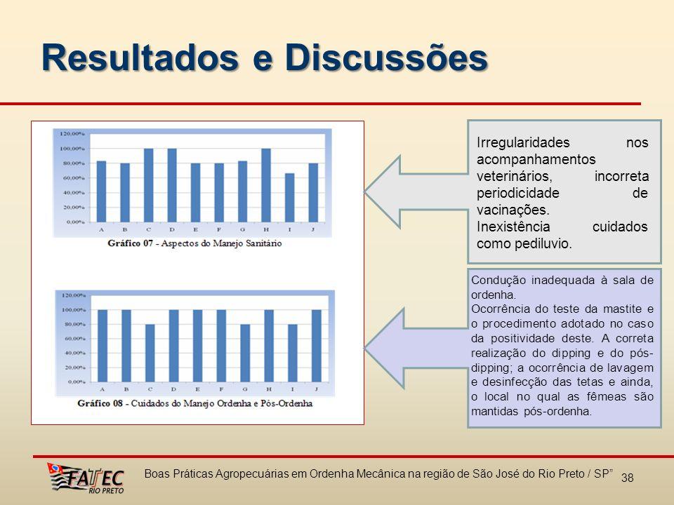 Resultados e Discussões 38 Boas Práticas Agropecuárias em Ordenha Mecânica na região de São José do Rio Preto / SP Irregularidades nos acompanhamentos