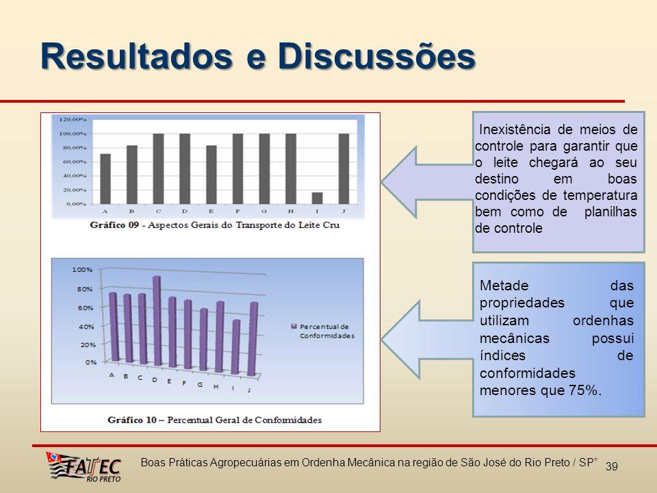 Resultados e Discussões 39 Boas Práticas Agropecuárias em Ordenha Mecânica na região de São José do Rio Preto / SP Inexistência de meios de controle p
