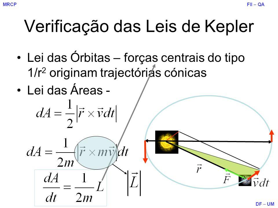 FII – QA DF – UM MRCP Verificação das Leis de Kepler Lei das Órbitas – forças centrais do tipo 1/r 2 originam trajectórias cónicas Lei das Áreas -