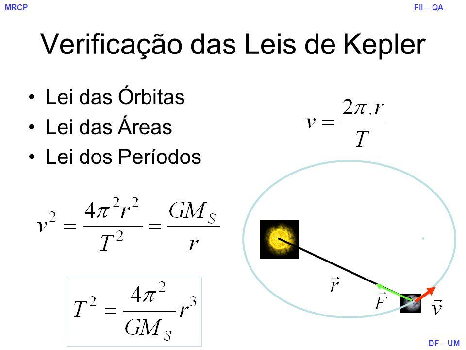 FII – QA DF – UM MRCP Verificação das Leis de Kepler Lei das Órbitas Lei das Áreas Lei dos Períodos