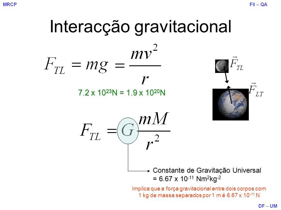FII – QA DF – UM MRCP Interacção gravitacional 7.2 x 10 23 N = 1.9 x 10 20 N Constante de Gravitação Universal = 6.67 x 10 -11 Nm 2 kg -2 Implica que