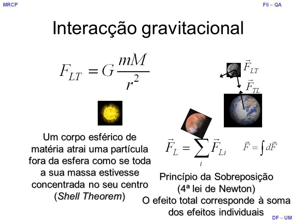 FII – QA DF – UM MRCP Interacção gravitacional Um corpo esférico de matéria atrai uma partícula fora da esfera como se toda a sua massa estivesse conc