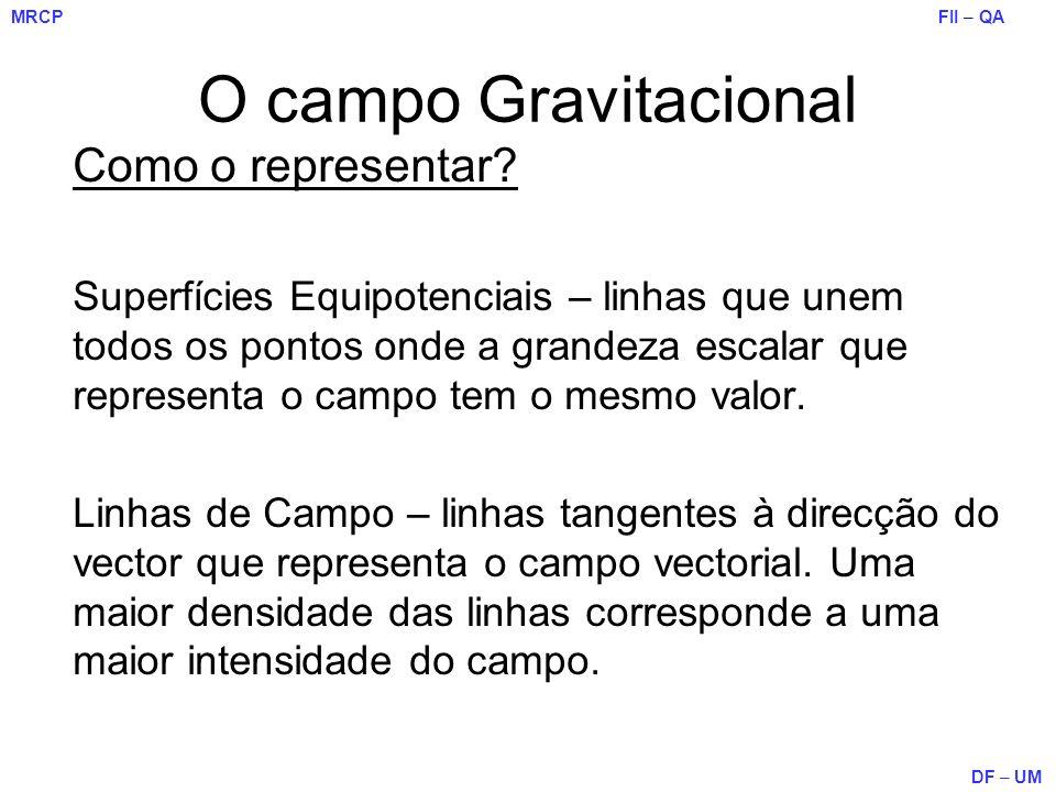 FII – QA DF – UM MRCP O campo Gravitacional Como o representar? Superfícies Equipotenciais – linhas que unem todos os pontos onde a grandeza escalar q