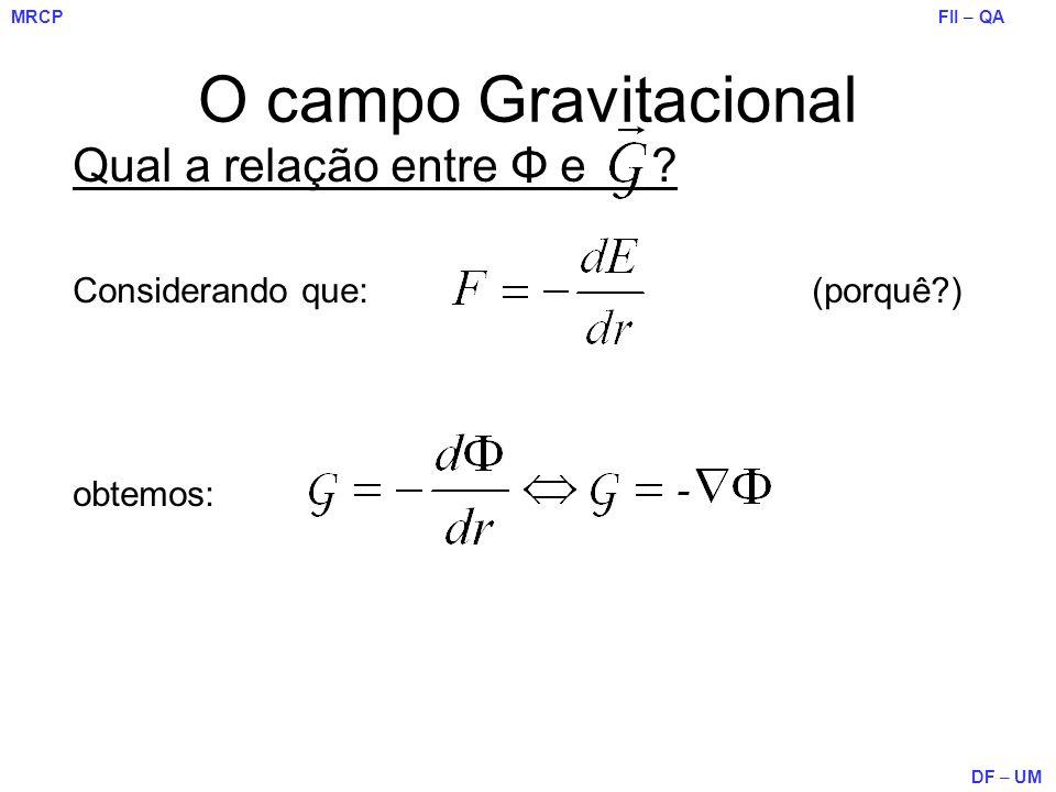 FII – QA DF – UM MRCP O campo Gravitacional Qual a relação entre Φ e ? Considerando que:(porquê?) obtemos: