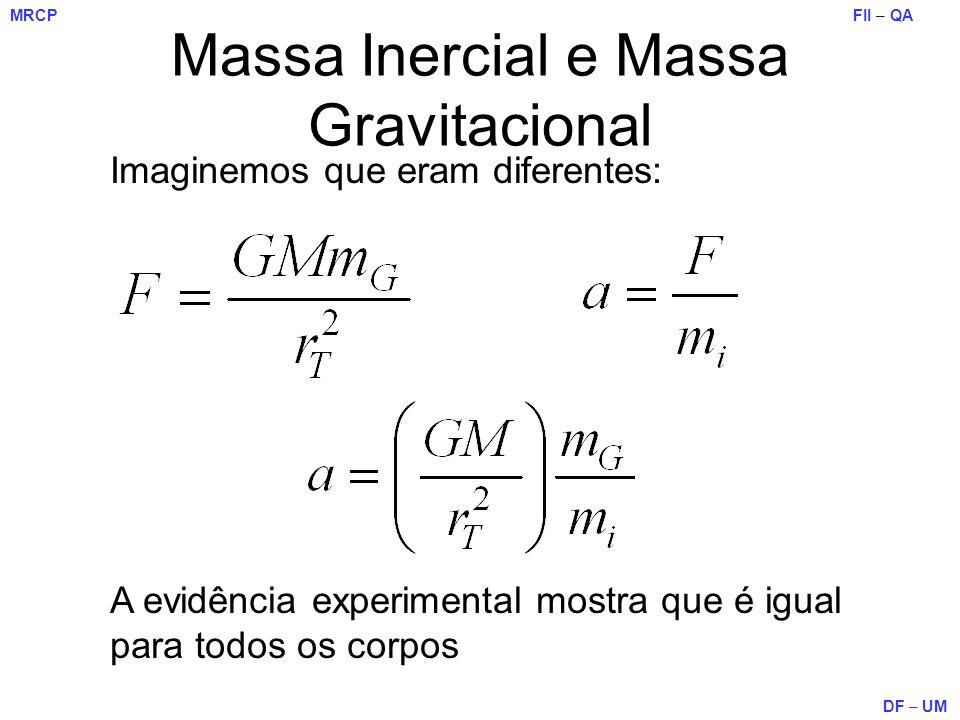 FII – QA DF – UM MRCP Imaginemos que eram diferentes: A evidência experimental mostra que é igual para todos os corpos Massa Inercial e Massa Gravitac