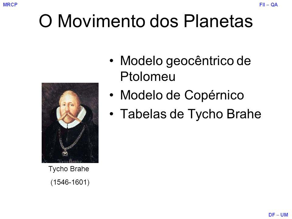 FII – QA DF – UM MRCP O Movimento dos Planetas Modelo geocêntrico de Ptolomeu Modelo de Copérnico Tabelas de Tycho Brahe Tycho Brahe (1546-1601)