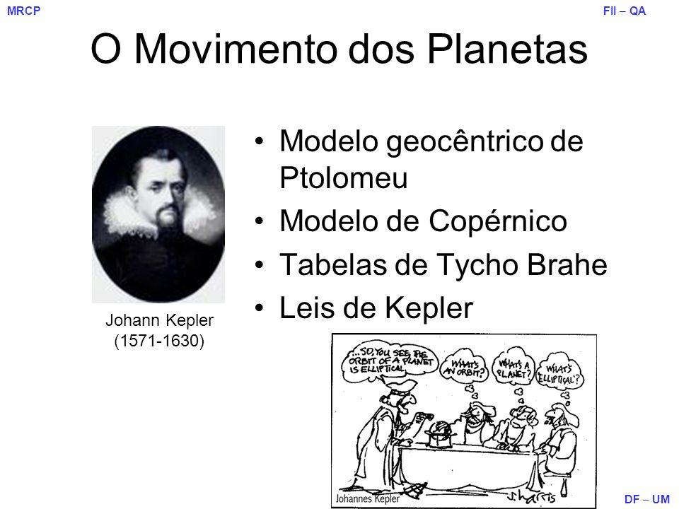 FII – QA DF – UM MRCP Johann Kepler (1571-1630) O Movimento dos Planetas Modelo geocêntrico de Ptolomeu Modelo de Copérnico Tabelas de Tycho Brahe Lei