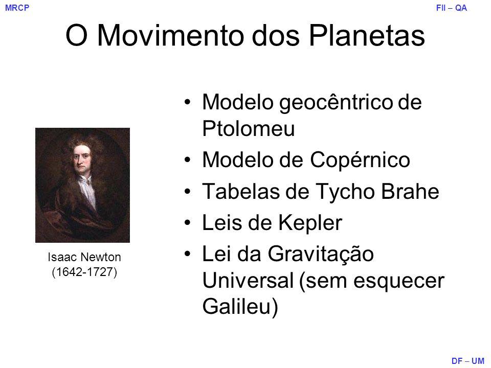 FII – QA DF – UM MRCP O Movimento dos Planetas Modelo geocêntrico de Ptolomeu Modelo de Copérnico Tabelas de Tycho Brahe Leis de Kepler Lei da Gravita
