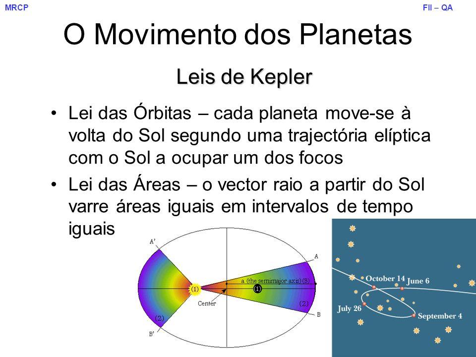 FII – QA DF – UM MRCP Lei das Órbitas – cada planeta move-se à volta do Sol segundo uma trajectória elíptica com o Sol a ocupar um dos focos Lei das Á
