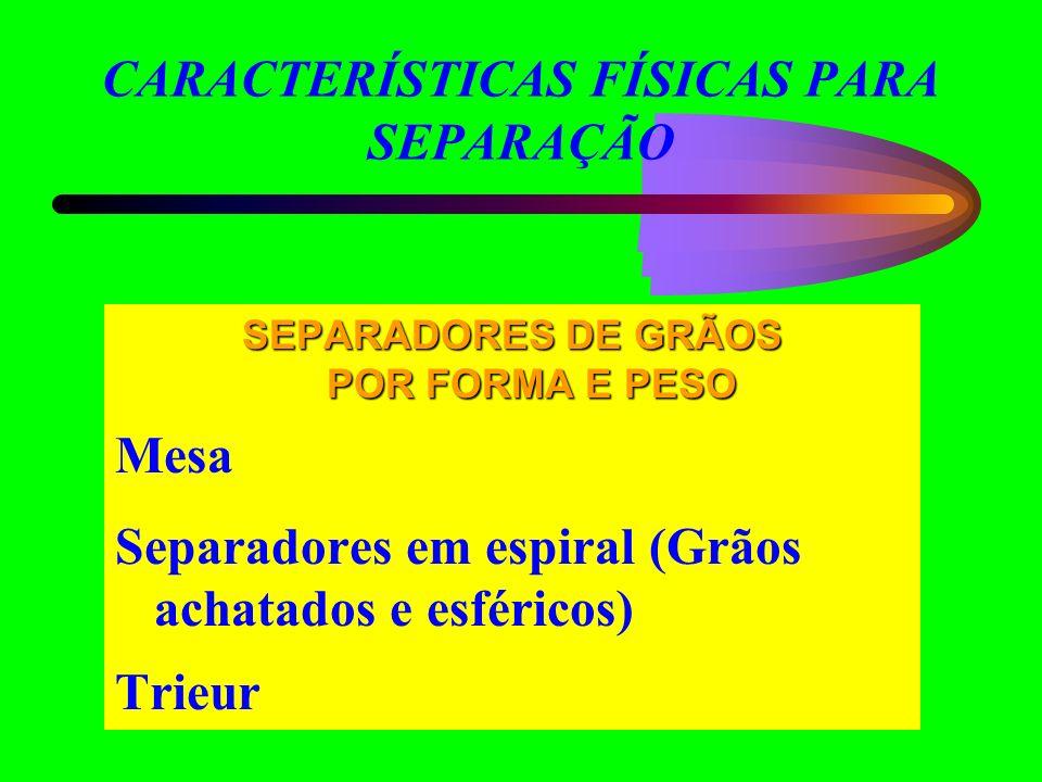 CARACTERÍSTICAS FÍSICAS PARA SEPARAÇÃO SEPARADORES DE GRÃOS POR FORMA E PESO Mesa Separadores em espiral (Grãos achatados e esféricos) Trieur
