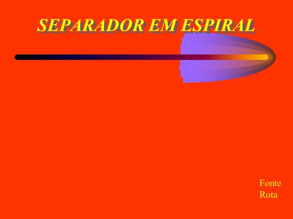 SEPARADOR EM ESPIRAL Fonte Rota