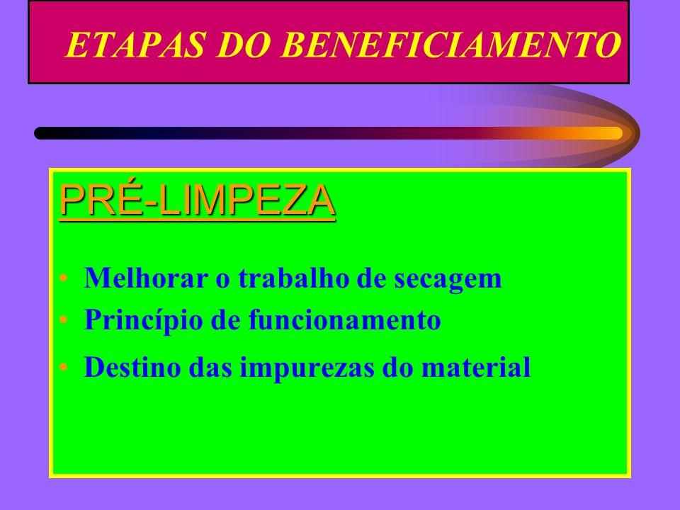 ETAPAS DO BENEFICIAMENTO PRÉ-LIMPEZA Melhorar o trabalho de secagem Princípio de funcionamento Destino das impurezas do material